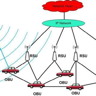 Research paper on wireless communication system